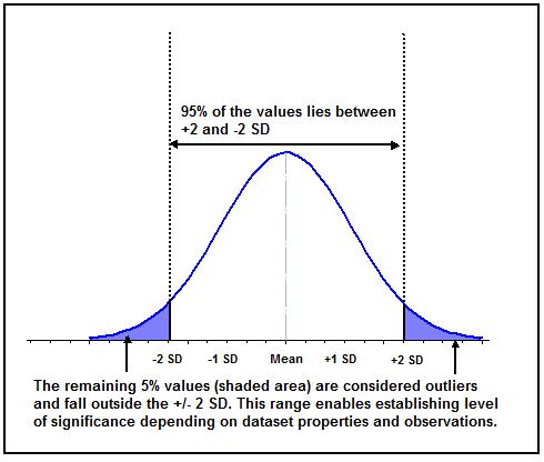 normal-distribution-ht1
